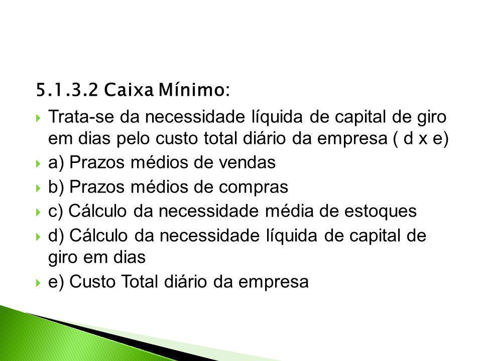 5.1.3.2 Caixa Mínimo: Trata-se da necessidade líquida de capital de giro em dias pelo custo total diário da empresa ( d x e) a) Prazos médios de venda