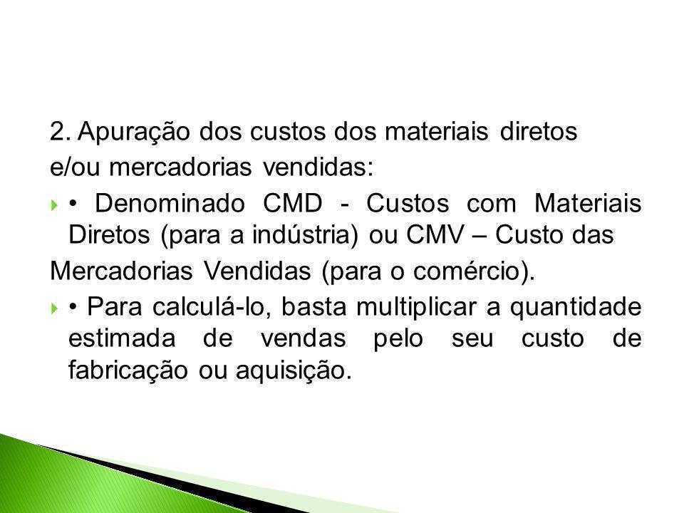 2. Apuração dos custos dos materiais diretos e/ou mercadorias vendidas: Denominado CMD - Custos com Materiais Diretos (para a indústria) ou CMV – Cust