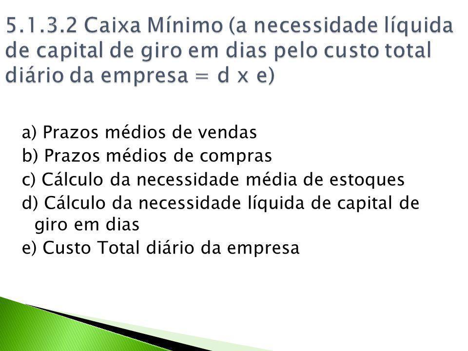 a) Prazos médios de vendas b) Prazos médios de compras c) Cálculo da necessidade média de estoques d) Cálculo da necessidade líquida de capital de gir