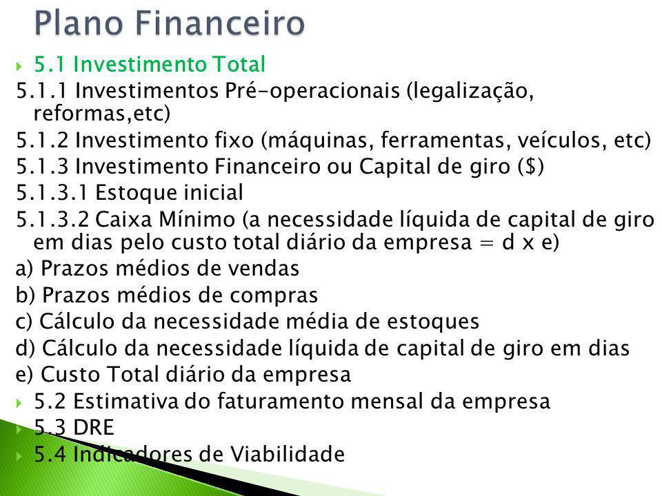 5.1 Investimento Total 5.1.1 Investimentos Pré-operacionais (legalização, reformas,etc) 5.1.2 Investimento fixo (máquinas, ferramentas, veículos, etc) 5.1.3 Investimento Financeiro ou Capital de giro ($) 5.1.3.1 Estoque inicial 5.1.3.2 Caixa Mínimo (a necessidade líquida de capital de giro em dias pelo custo total diário da empresa = d x e) a) Prazos médios de vendas b) Prazos médios de compras c) Cálculo da necessidade média de estoques d) Cálculo da necessidade líquida de capital de giro em dias e) Custo Total diário da empresa 5.2 Estimativa do faturamento mensal da empresa 5.3 DRE 5.4 Indicadores de Viabilidade