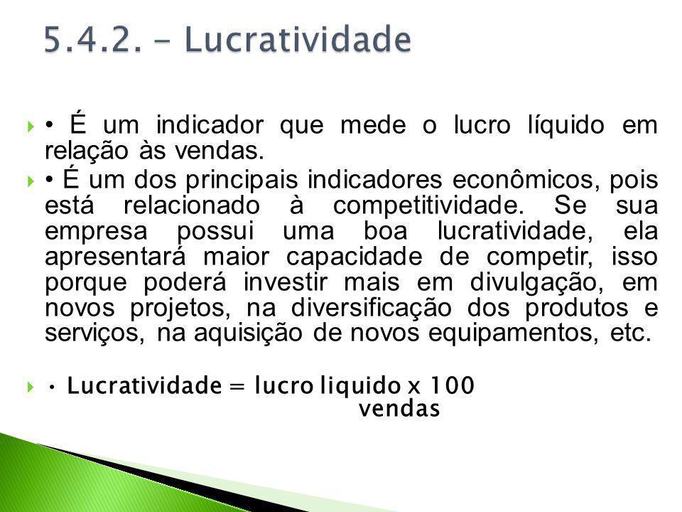 É um indicador que mede o lucro líquido em relação às vendas. É um dos principais indicadores econômicos, pois está relacionado à competitividade. Se