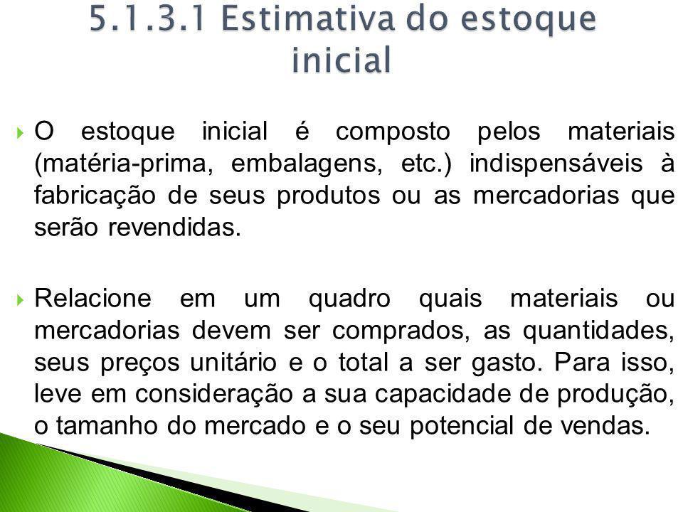 Sugiro que transporte para um quadro as estimativas: Estimativa dos Investimentos Fixos.