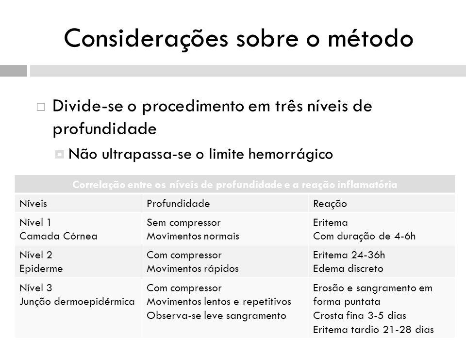 Considerações sobre o método Divide-se o procedimento em três níveis de profundidade Não ultrapassa-se o limite hemorrágico Correlação entre os níveis de profundidade e a reação inflamatória NíveisProfundidadeReação Nível 1 Camada Córnea Sem compressor Movimentos normais Eritema Com duração de 4-6h Nível 2 Epiderme Com compressor Movimentos rápidos Eritema 24-36h Edema discreto Nível 3 Junção dermoepidérmica Com compressor Movimentos lentos e repetitivos Observa-se leve sangramento Erosão e sangramento em forma puntata Crosta fina 3-5 dias Eritema tardio 21-28 dias