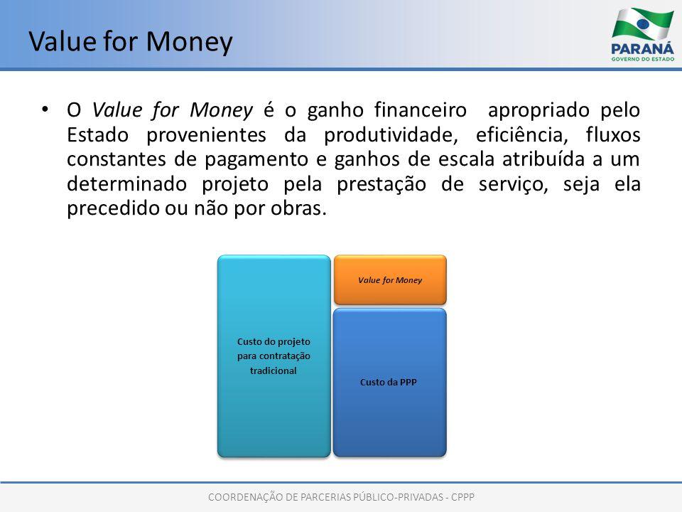 COORDENAÇÃO DE PARCERIAS PÚBLICO-PRIVADAS - CPPP Value for Money O Value for Money é o ganho financeiro apropriado pelo Estado provenientes da produti