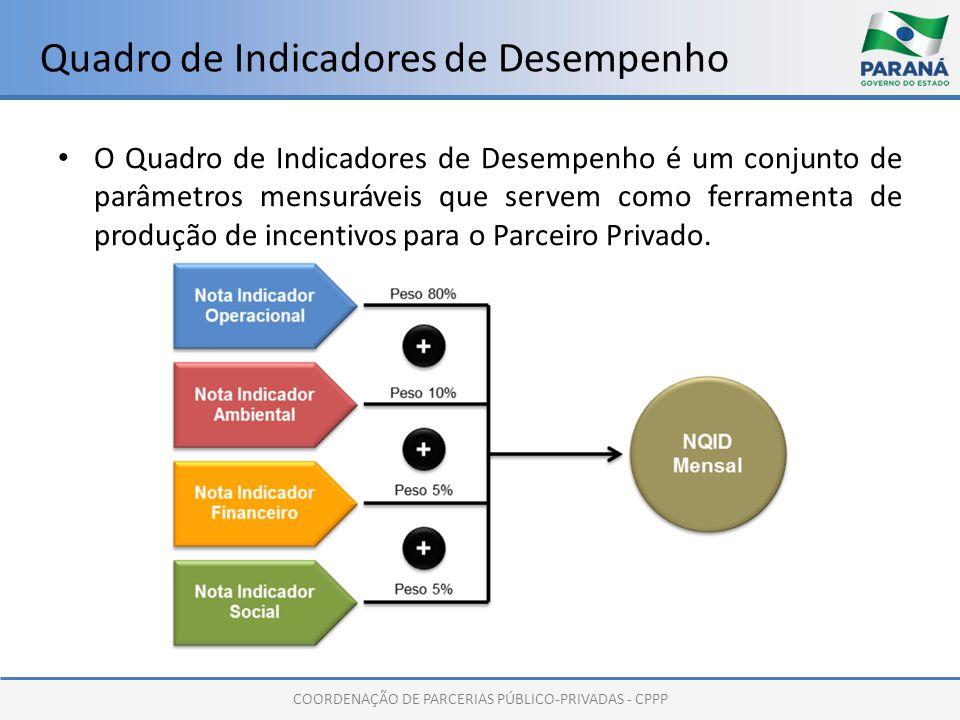 COORDENAÇÃO DE PARCERIAS PÚBLICO-PRIVADAS - CPPP Quadro de Indicadores de Desempenho O Quadro de Indicadores de Desempenho é um conjunto de parâmetros mensuráveis que servem como ferramenta de produção de incentivos para o Parceiro Privado.