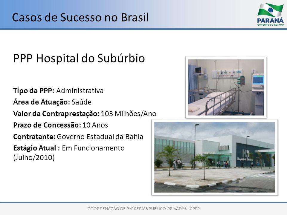 COORDENAÇÃO DE PARCERIAS PÚBLICO-PRIVADAS - CPPP Casos de Sucesso no Brasil PPP Hospital do Subúrbio Tipo da PPP: Administrativa Área de Atuação: Saúd