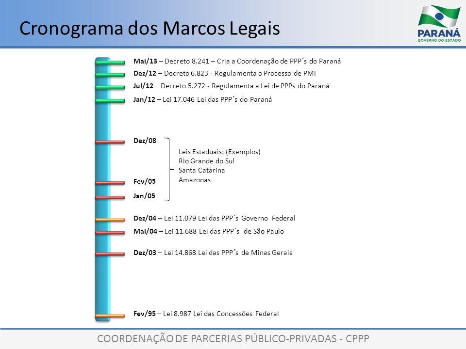 COORDENAÇÃO DE PARCERIAS PÚBLICO-PRIVADAS - CPPP Cronograma dos Marcos Legais Fev/95 – Lei 8.987 Lei das Concessões Federal Dez/03 – Lei 14.868 Lei das PPP´s de Minas Gerais Mai/04 – Lei 11.688 Lei das PPP´s de São Paulo Dez/04 – Lei 11.079 Lei das PPP´s Governo Federal Leis Estaduais: (Exemplos) Rio Grande do Sul Santa Catarina Amazonas Dez/08 Fev/05 Jan/05 Jan/12 – Lei 17.046 Lei das PPP´s do Paraná Jul/12 – Decreto 5.272 - Regulamenta a Lei de PPPs do Paraná Dez/12 – Decreto 6.823 - Regulamenta o Processo de PMI Mai/13 – Decreto 8.241 – Cria a Coordenação de PPP´s do Paraná