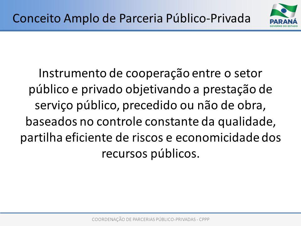 COORDENAÇÃO DE PARCERIAS PÚBLICO-PRIVADAS - CPPP Conceito Amplo de Parceria Público-Privada Instrumento de cooperação entre o setor público e privado