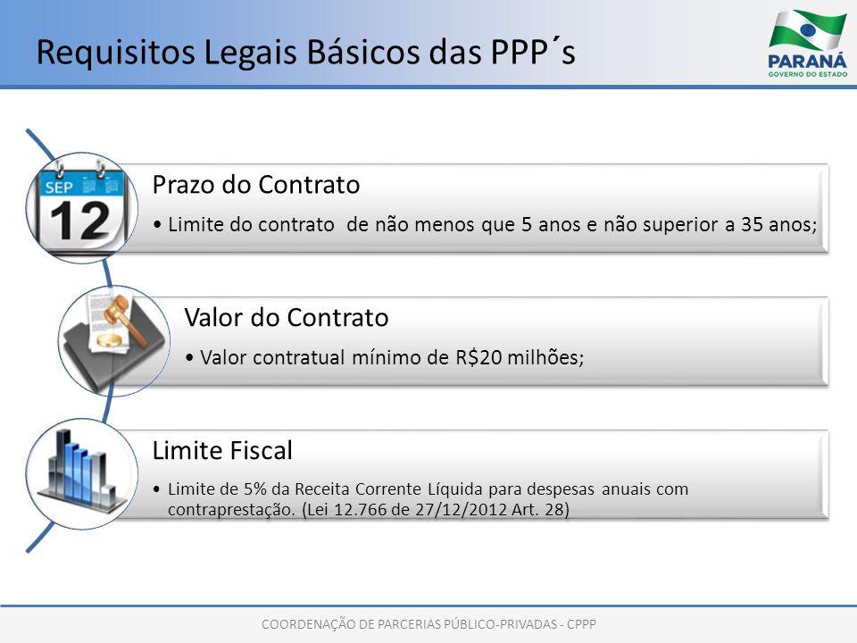 COORDENAÇÃO DE PARCERIAS PÚBLICO-PRIVADAS - CPPP Requisitos Legais Básicos das PPP´s Prazo do Contrato Limite do contrato de não menos que 5 anos e nã