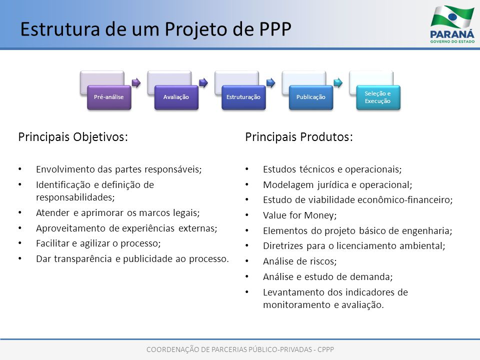 COORDENAÇÃO DE PARCERIAS PÚBLICO-PRIVADAS - CPPP Estrutura de um Projeto de PPP Pré-análiseAvaliaçãoEstruturaçãoPublicação Seleção e Execução Principais Objetivos: Envolvimento das partes responsáveis; Identificação e definição de responsabilidades; Atender e aprimorar os marcos legais; Aproveitamento de experiências externas; Facilitar e agilizar o processo; Dar transparência e publicidade ao processo.