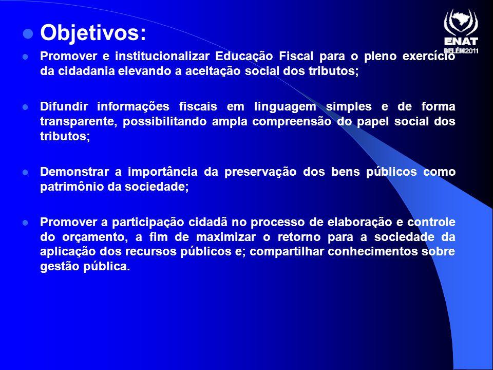 Objetivos: Promover e institucionalizar Educação Fiscal para o pleno exercício da cidadania elevando a aceitação social dos tributos; Difundir informações fiscais em linguagem simples e de forma transparente, possibilitando ampla compreensão do papel social dos tributos; Demonstrar a importância da preservação dos bens públicos como patrimônio da sociedade; Promover a participação cidadã no processo de elaboração e controle do orçamento, a fim de maximizar o retorno para a sociedade da aplicação dos recursos públicos e; compartilhar conhecimentos sobre gestão pública.