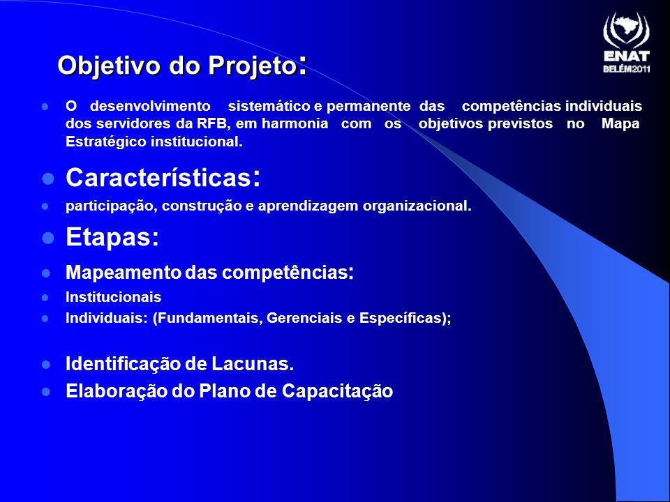 Objetivo do Projeto : O desenvolvimento sistemático e permanente das competências individuais dos servidores da RFB, em harmonia com os objetivos previstos no Mapa Estratégico institucional.