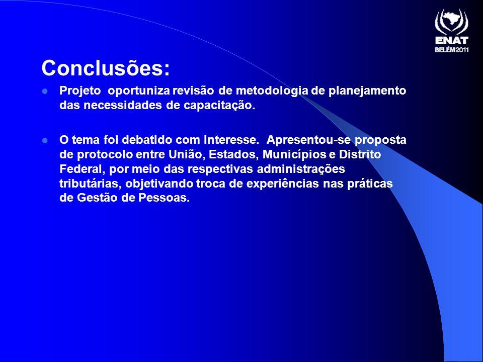 Conclusões: Projeto oportuniza revisão de metodologia de planejamento das necessidades de capacitação.