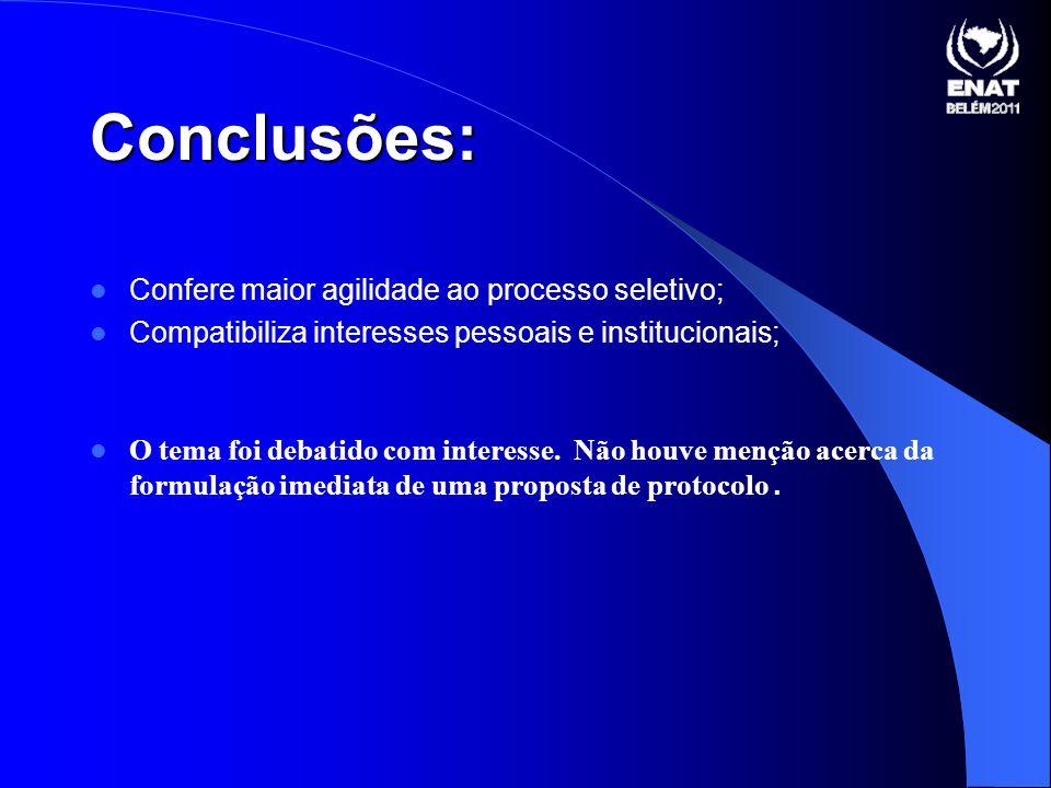 Conclusões: Confere maior agilidade ao processo seletivo; Compatibiliza interesses pessoais e institucionais; O tema foi debatido com interesse.
