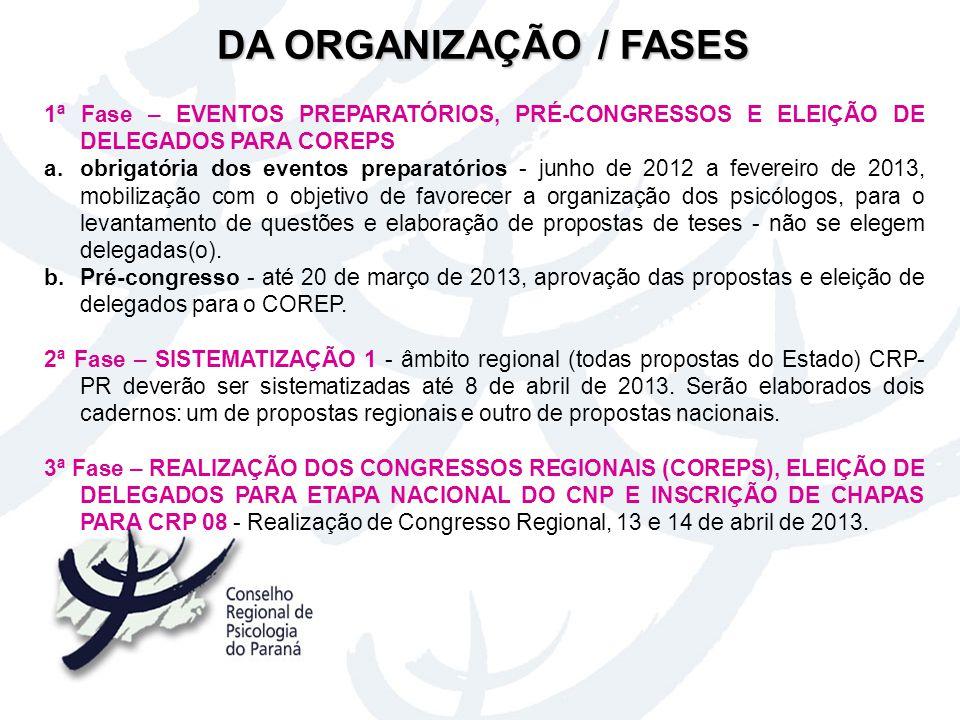 1ª Fase – EVENTOS PREPARATÓRIOS, PRÉ-CONGRESSOS E ELEIÇÃO DE DELEGADOS PARA COREPS a.obrigatória dos eventos preparatórios - junho de 2012 a fevereiro
