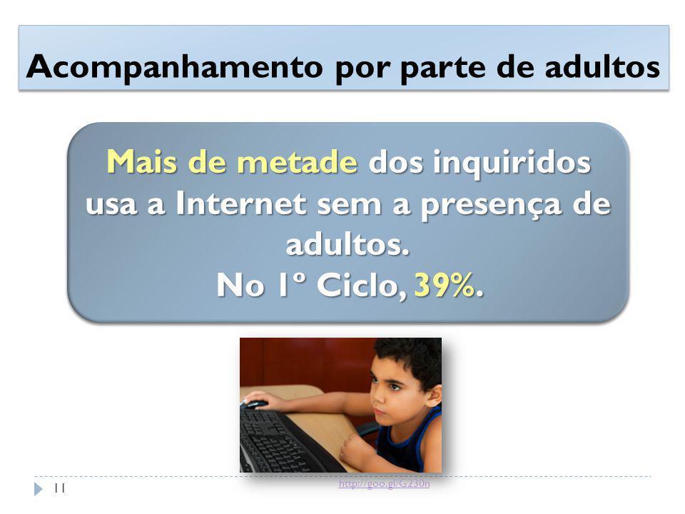 Acompanhamento por parte de adultos Mais de metade dos inquiridos usa a Internet sem a presença de adultos. No 1º Ciclo, 39%. Mais de metade dos inqui