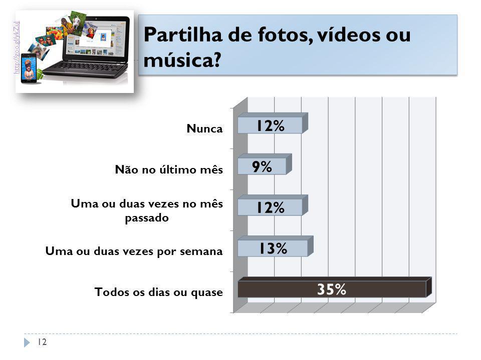 Partilha de fotos, vídeos ou música? http://goo.gl/ykZuJ 12