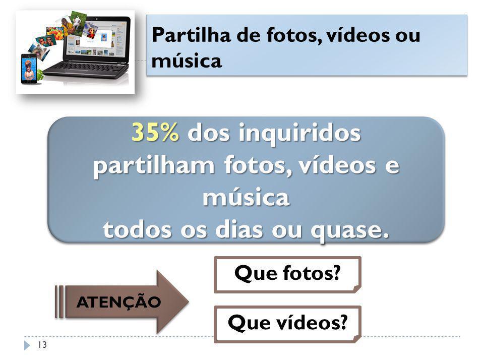 Partilha de fotos, vídeos ou música 35% dos inquiridos partilham fotos, vídeos e música todos os dias ou quase. 35% dos inquiridos partilham fotos, ví