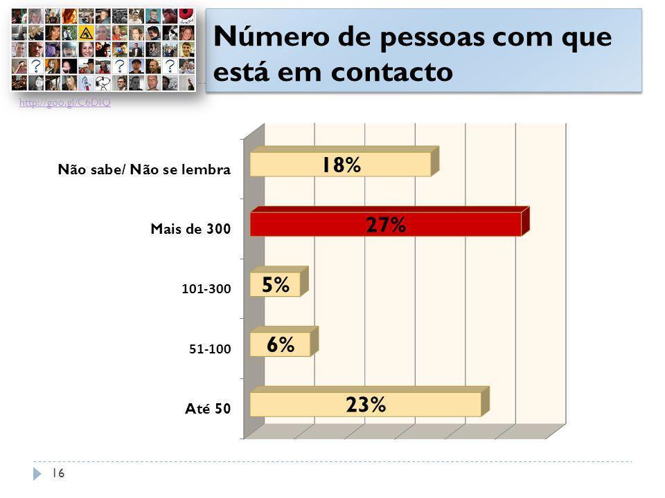 Número de pessoas com que está em contacto http://goo.gl/C6DlQ 16