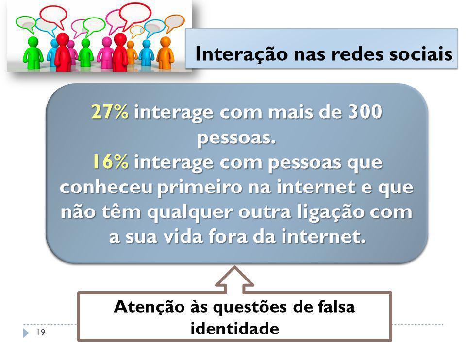 27% interage com mais de 300 pessoas. 16% interage com pessoas que conheceu primeiro na internet e que não têm qualquer outra ligação com a sua vida f