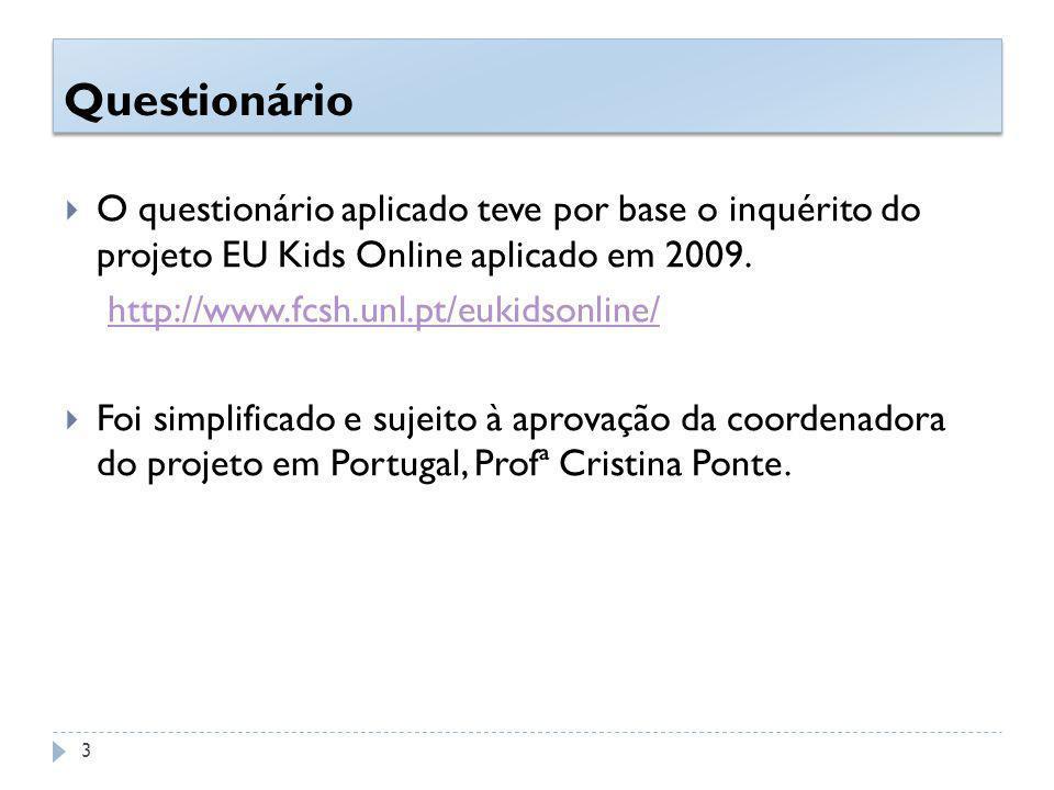 Questionário O questionário aplicado teve por base o inquérito do projeto EU Kids Online aplicado em 2009. http://www.fcsh.unl.pt/eukidsonline/ Foi si
