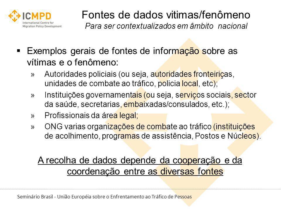 Seminário Brasil - União Européia sobre o Enfrentamento ao Tráfico de Pessoas Fontes de dados vitimas/fenômeno Para ser contextualizados em âmbito nac