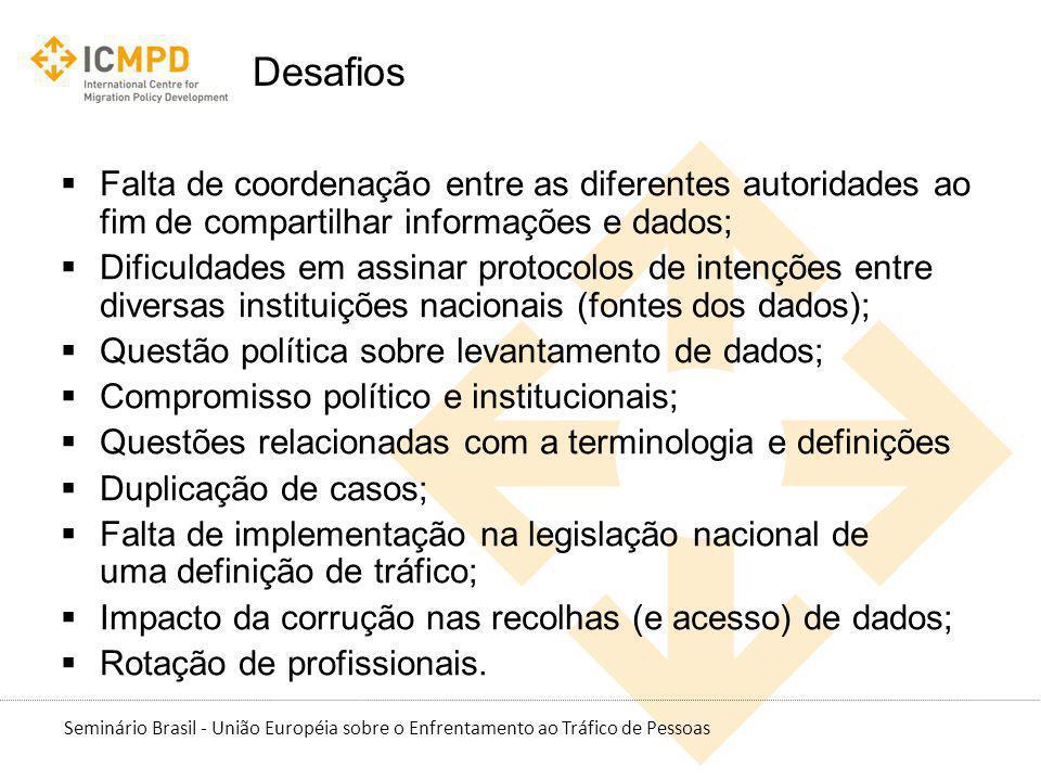Seminário Brasil - União Européia sobre o Enfrentamento ao Tráfico de Pessoas Desafios Falta de coordenação entre as diferentes autoridades ao fim de