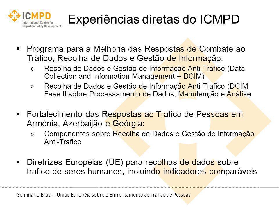 Seminário Brasil - União Européia sobre o Enfrentamento ao Tráfico de Pessoas Experiências diretas do ICMPD Programa para a Melhoria das Respostas de