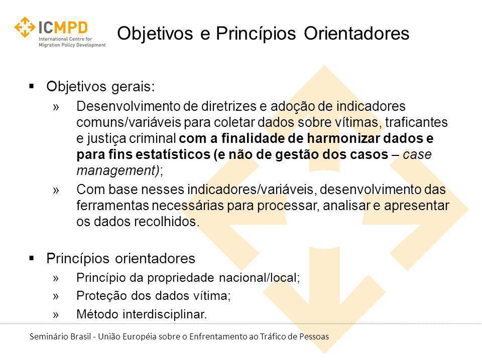 Seminário Brasil - União Européia sobre o Enfrentamento ao Tráfico de Pessoas Objetivos e Princípios Orientadores Objetivos gerais: »Desenvolvimento d