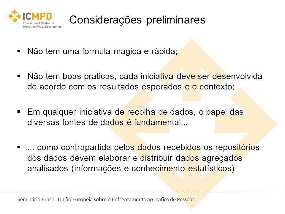 Seminário Brasil - União Européia sobre o Enfrentamento ao Tráfico de Pessoas Considerações preliminares Não tem uma formula magica e rápida; Não tem