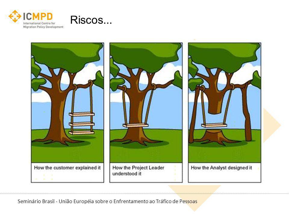 Seminário Brasil - União Européia sobre o Enfrentamento ao Tráfico de Pessoas Riscos...