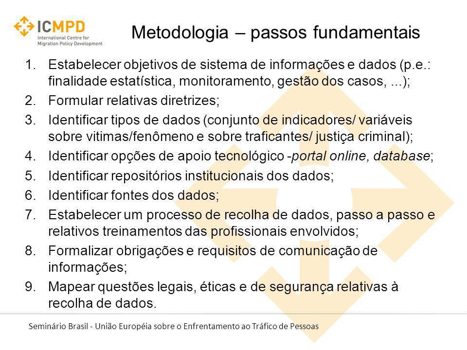 Seminário Brasil - União Européia sobre o Enfrentamento ao Tráfico de Pessoas Metodologia – passos fundamentais 1.Estabelecer objetivos de sistema de