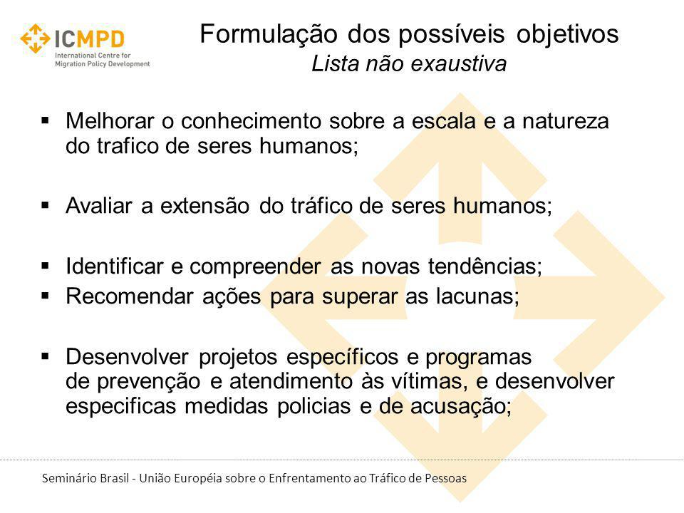 Seminário Brasil - União Européia sobre o Enfrentamento ao Tráfico de Pessoas Formulação dos possíveis objetivos Lista não exaustiva Melhorar o conhec
