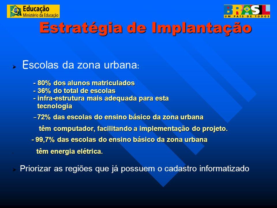 Estratégia de Implantação E scolas da zona urbana : - 80% dos alunos matriculados - 80% dos alunos matriculados - 36% do total de escolas - 36% do tot