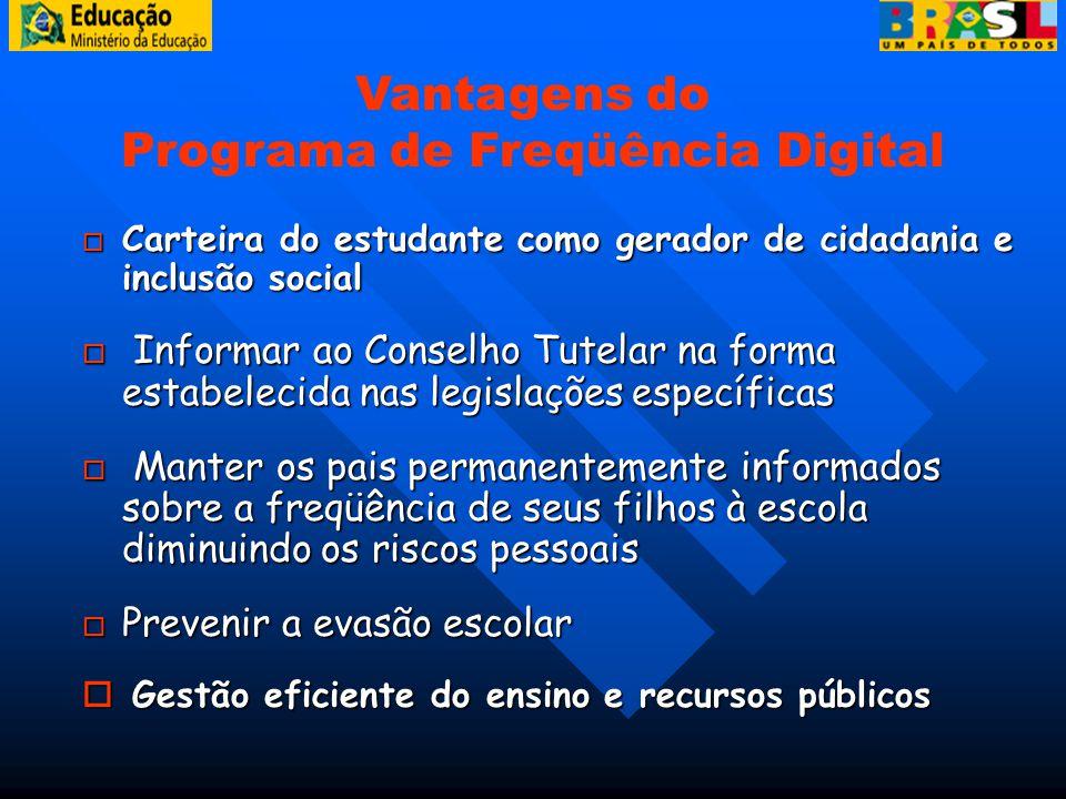 Vantagens Adicionais da Certificação Digital INTEGRAÇÃO SAE MEC CADASTRO DE PROJETOS SOCIAIS ADMINISTRAÇÃO DE ALUNOS MATRÍCULA NACIONAL CARTEIRA DO ESTUDANTE FREQÜÊNCIA ELETRÔNICA INFORMAÇÕES PARA GESTÃO CADASTRO DE ESCOLAS OUTROS SISTEMAS MEC