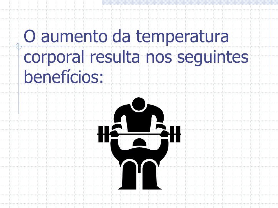 A importância do aquecimento na actividade física