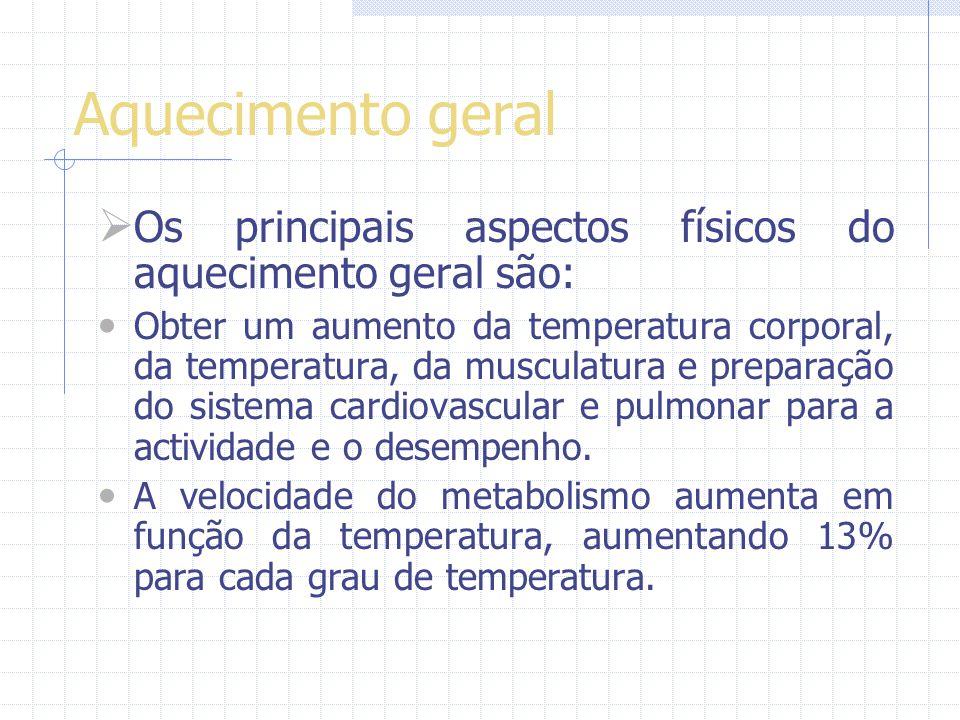 Condicionamento físico o O condicionamento físico foi fundado em 15 de março do ano 1994 e tem esse nome porque o seu fundador Helvécio Alves dos Santos (Maradona) frequentava as aulas de condicionamento físico no Paraná clube.