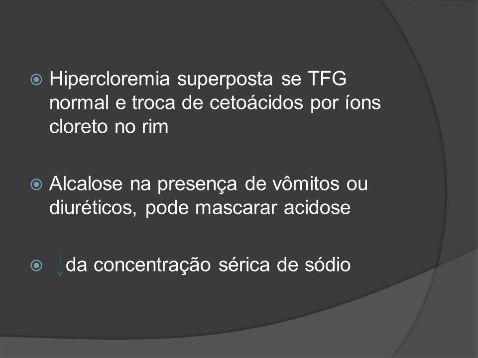 Hipercloremia superposta se TFG normal e troca de cetoácidos por íons cloreto no rim Alcalose na presença de vômitos ou diuréticos, pode mascarar acidose da concentração sérica de sódio