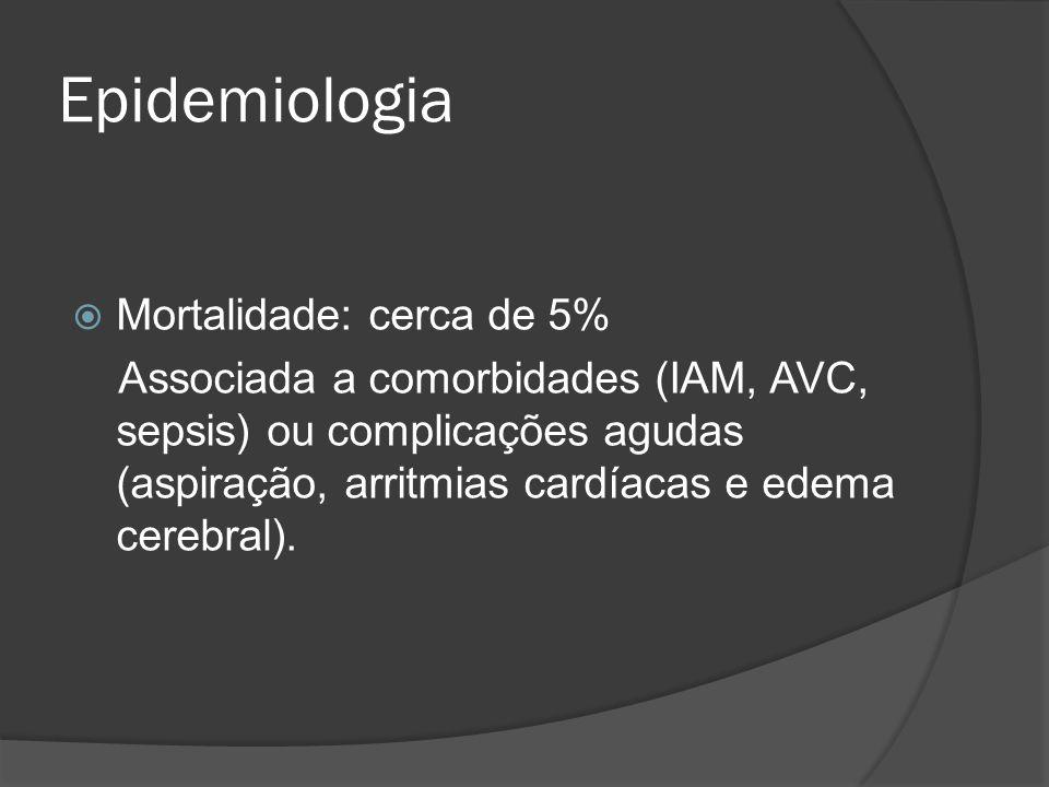Epidemiologia Mortalidade: cerca de 5% Associada a comorbidades (IAM, AVC, sepsis) ou complicações agudas (aspiração, arritmias cardíacas e edema cerebral).