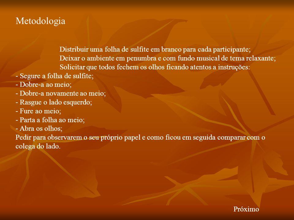 Metodologia Distribuir uma folha de sulfite em branco para cada participante; Deixar o ambiente em penumbra e com fundo musical de tema relaxante; Sol