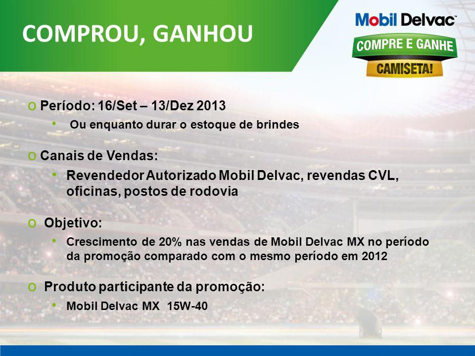 COMPROU, GANHOU o Período: 16/Set – 13/Dez 2013 Ou enquanto durar o estoque de brindes o Canais de Vendas: Revendedor Autorizado Mobil Delvac, revendas CVL, oficinas, postos de rodovia o Objetivo: Crescimento de 20% nas vendas de Mobil Delvac MX no período da promoção comparado com o mesmo período em 2012 o Produto participante da promoção: Mobil Delvac MX 15W-40