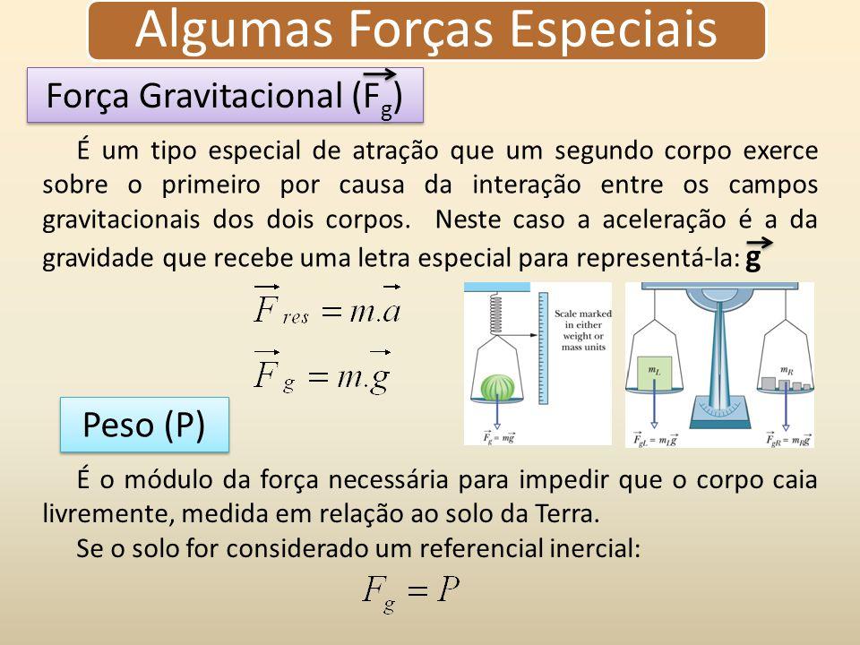 Algumas Forças Especiais Força Gravitacional (F g ) É um tipo especial de atração que um segundo corpo exerce sobre o primeiro por causa da interação entre os campos gravitacionais dos dois corpos.