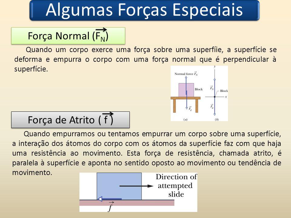 Algumas Forças Especiais Força Normal (F N ) Quando um corpo exerce uma força sobre uma superfíie, a superfície se deforma e empurra o corpo com uma força normal que é perpendicular à superfície.