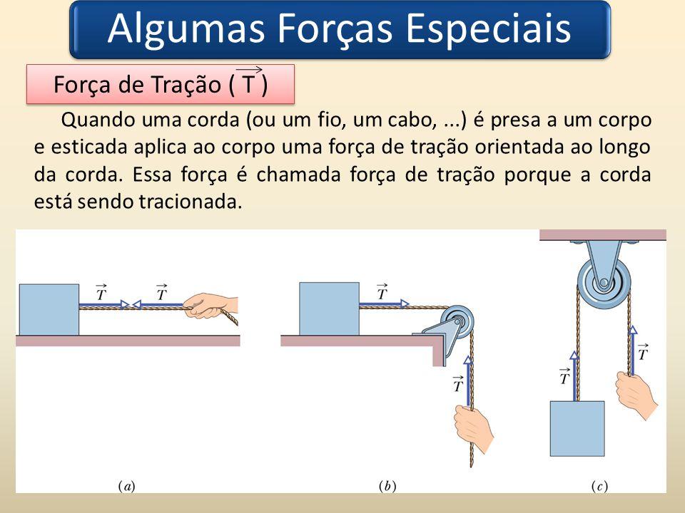 Algumas Forças Especiais Força de Tração ( T ) Quando uma corda (ou um fio, um cabo,...) é presa a um corpo e esticada aplica ao corpo uma força de tração orientada ao longo da corda.