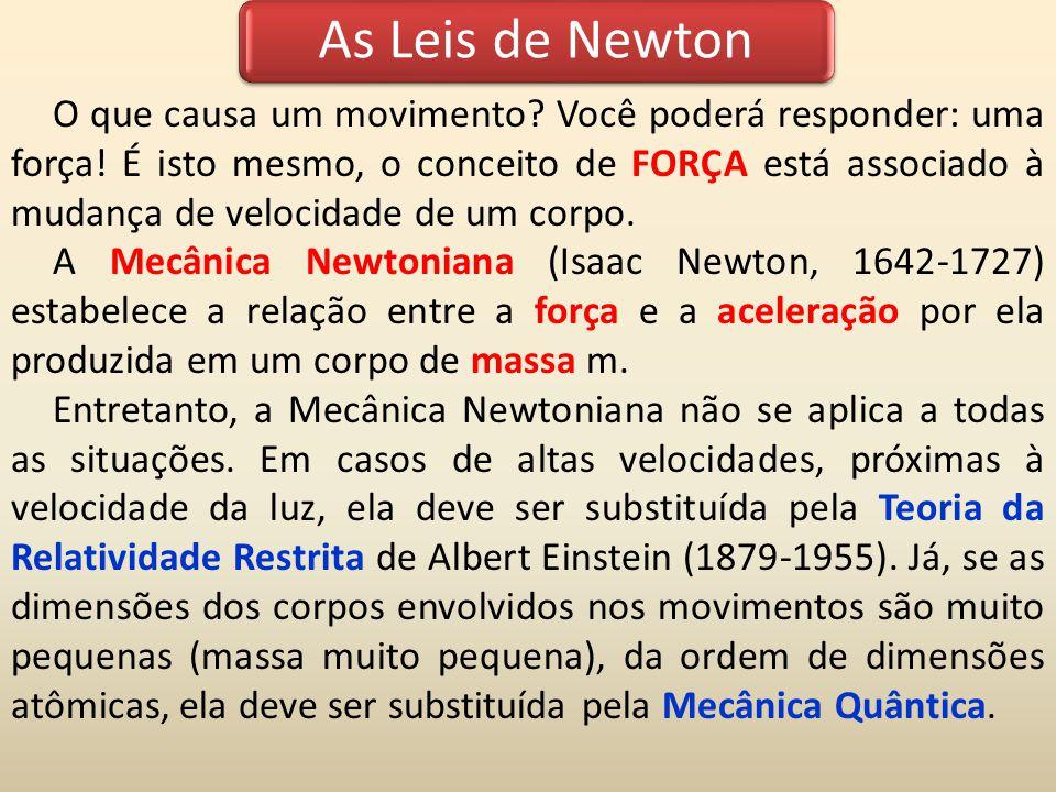 Primeira Lei de Newton (Lei da Inércia) Se nenhuma força atua sobre um corpo, sua velocidade não pode mudar, ou seja, o corpo não pode sofrer uma aceleração.