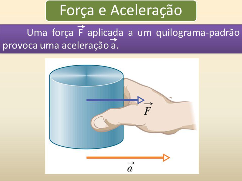 Segunda Lei de Newton A força resultante que age sobre um corpo é igual ao produto da massa do corpo pela sua aceleração.