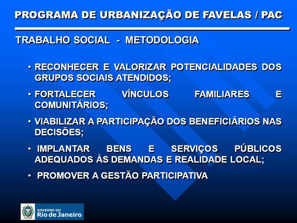 TRABALHO SOCIAL - METODOLOGIA RECONHECER E VALORIZAR POTENCIALIDADES DOS GRUPOS SOCIAIS ATENDIDOS; FORTALECER VÍNCULOS FAMILIARES E COMUNITÁRIOS; VIABILIZAR A PARTICIPAÇÃO DOS BENEFICIÁRIOS NAS DECISÕES; IMPLANTAR BENS E SERVIÇOS PÚBLICOS ADEQUADOS ÀS DEMANDAS E REALIDADE LOCAL; PROMOVER A GESTÃO PARTICIPATIVA RECONHECER E VALORIZAR POTENCIALIDADES DOS GRUPOS SOCIAIS ATENDIDOS; FORTALECER VÍNCULOS FAMILIARES E COMUNITÁRIOS; VIABILIZAR A PARTICIPAÇÃO DOS BENEFICIÁRIOS NAS DECISÕES; IMPLANTAR BENS E SERVIÇOS PÚBLICOS ADEQUADOS ÀS DEMANDAS E REALIDADE LOCAL; PROMOVER A GESTÃO PARTICIPATIVA