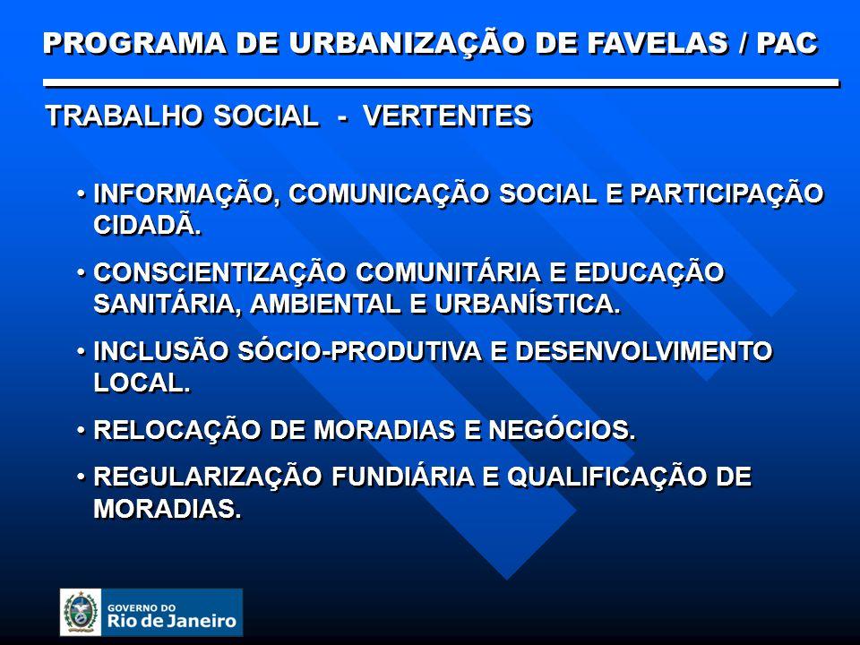 PROGRAMA DE URBANIZAÇÃO DE FAVELAS / PAC TRABALHO SOCIAL - VERTENTES INFORMAÇÃO, COMUNICAÇÃO SOCIAL E PARTICIPAÇÃO CIDADÃ. CONSCIENTIZAÇÃO COMUNITÁRIA