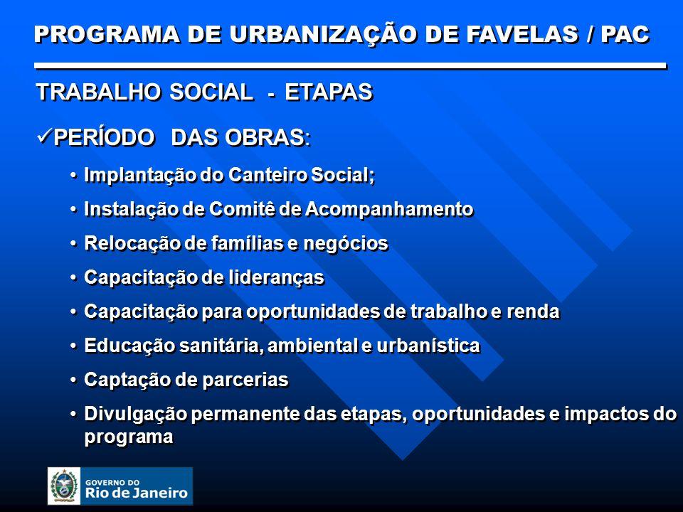 PROGRAMA DE URBANIZAÇÃO DE FAVELAS / PAC TRABALHO SOCIAL - ETAPAS Implantação do Canteiro Social; Instalação de Comitê de Acompanhamento Relocação de