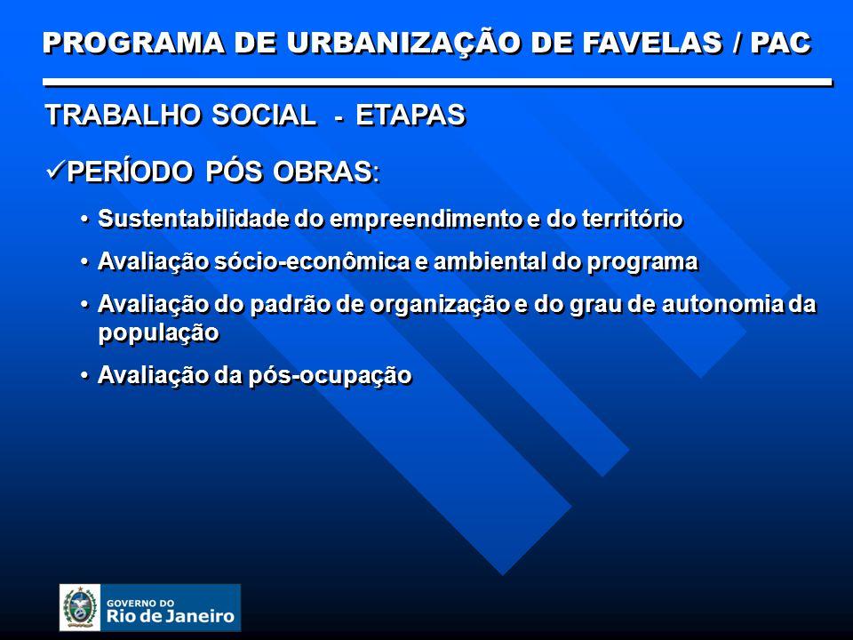 PROGRAMA DE URBANIZAÇÃO DE FAVELAS / PAC TRABALHO SOCIAL - ETAPAS PERÍODO PÓS OBRAS: Sustentabilidade do empreendimento e do território Avaliação sóci